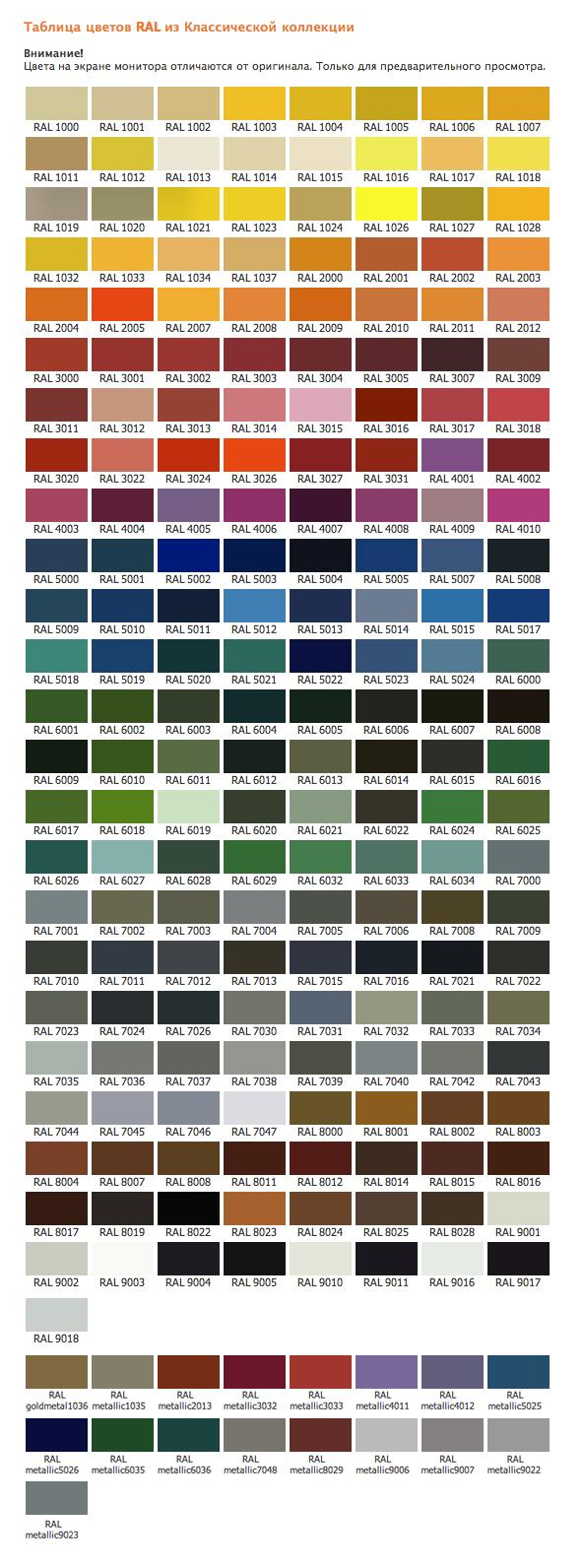 Таблица цветов по RAL